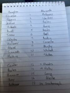 The teamsheet, handwritten due to a faux pas with the printer ink!