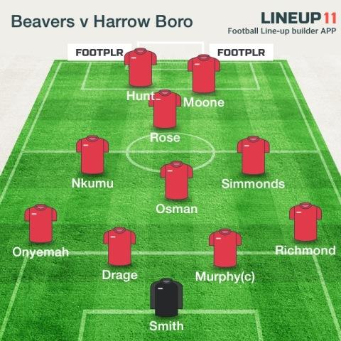 HRBFC team v Harrow